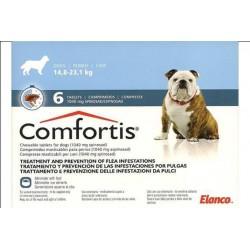 Comfortis 1040Mg 14,8-23,1Kg 6 Comp Azul