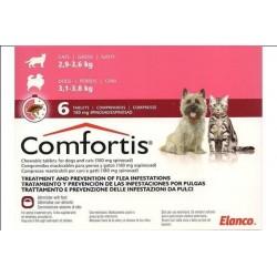 Comfortis 180Mg 6 Comp Rojo 3,10Kg a 3,8Kg